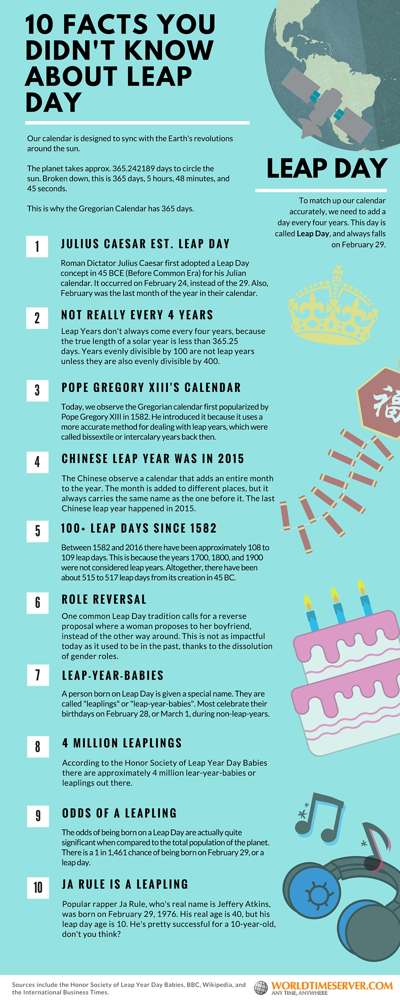 10 Interesting Facts About Leap Day Infographic